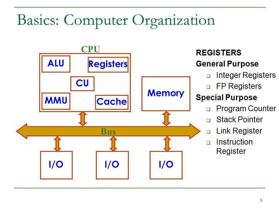 5 Basics: Computer Organization Cache Memory I/O Bus I/O MMU ALU Registers CPU CU REGISTERS General Purpose  Integer Registers  FP Registers Special