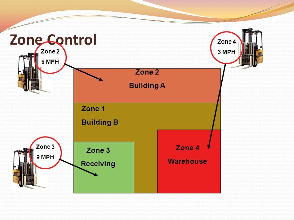 Zone Control Zone 2 Building A Zone 1 Building B Zone 3 Receiving Zone 4 Warehouse Zone 2 6 MPH Zone 3 9 MPH Zone 4 3 MPH