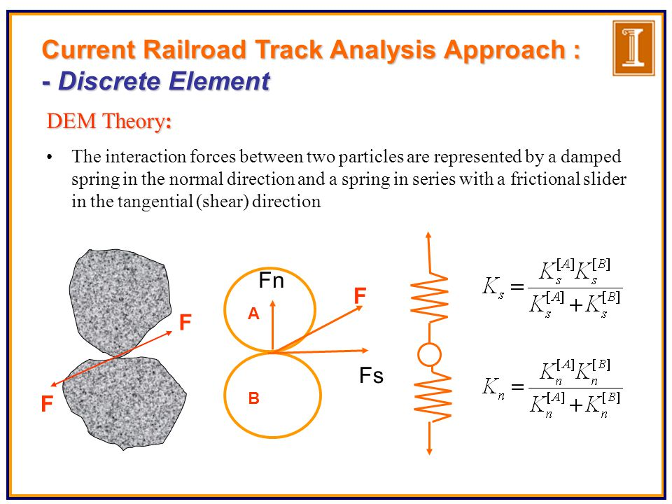 The interaction forces between two particles are represented by a damped spring in the normal direction and a spring in series with a frictional slider in the tangential (shear) direction DEM Theory: Fs Fn A B F F F Current Railroad Track Analysis Approach : - Discrete Element