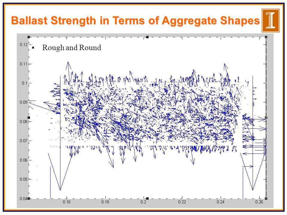 Ballast Strength in Terms of Aggregate Shapes Rough and Round