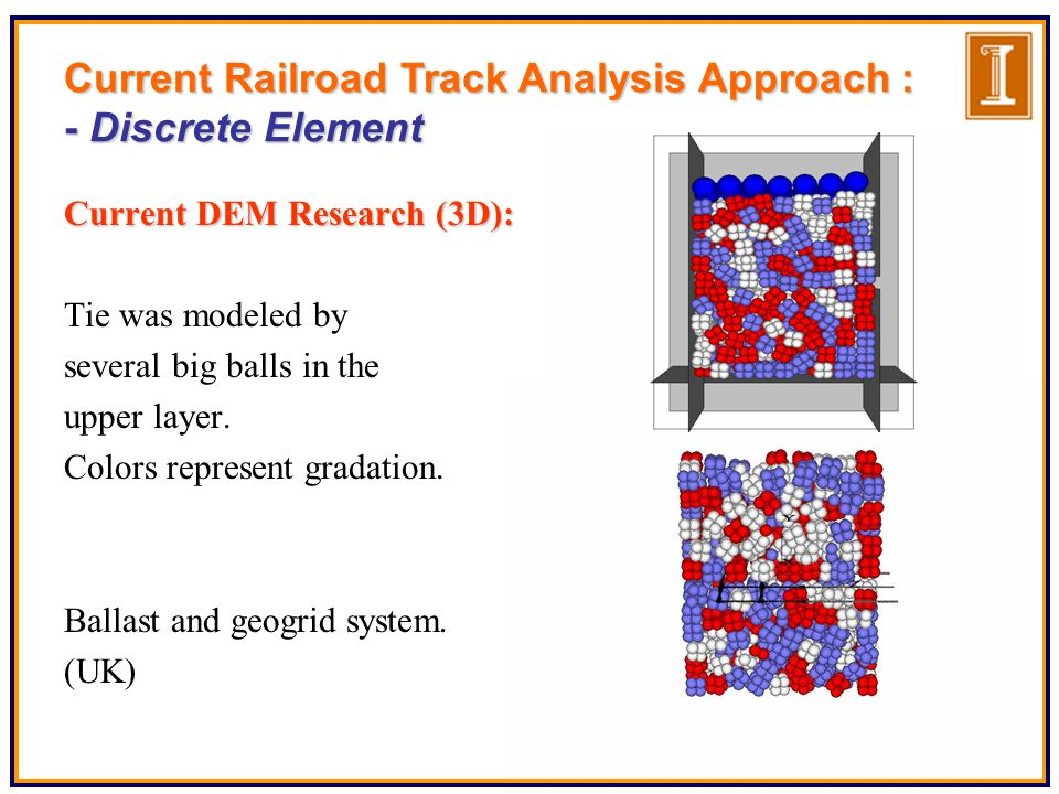 Current DEM Research (3D): Tie was modeled by several big balls in the upper layer.