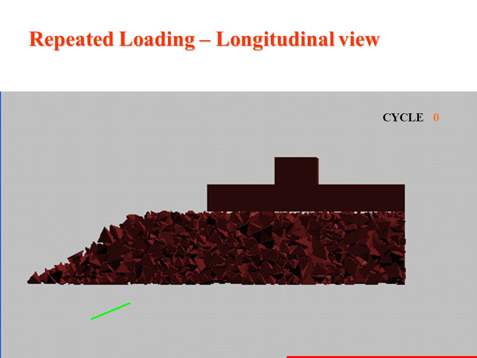 Repeated Loading – Longitudinal view CYCLE 0