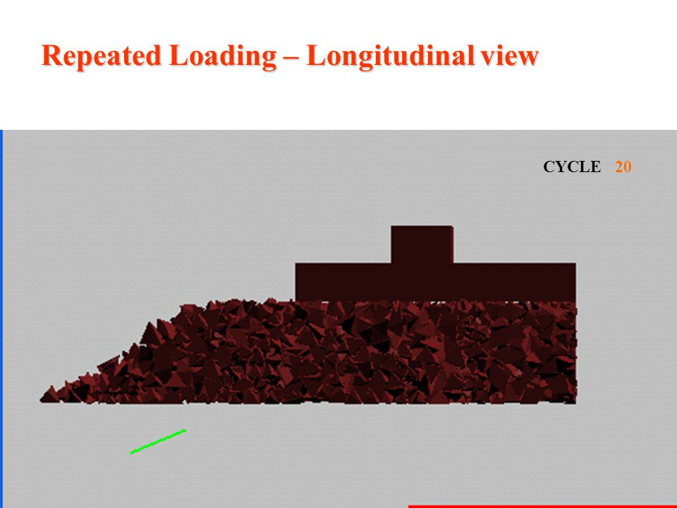 Repeated Loading – Longitudinal view CYCLE 20