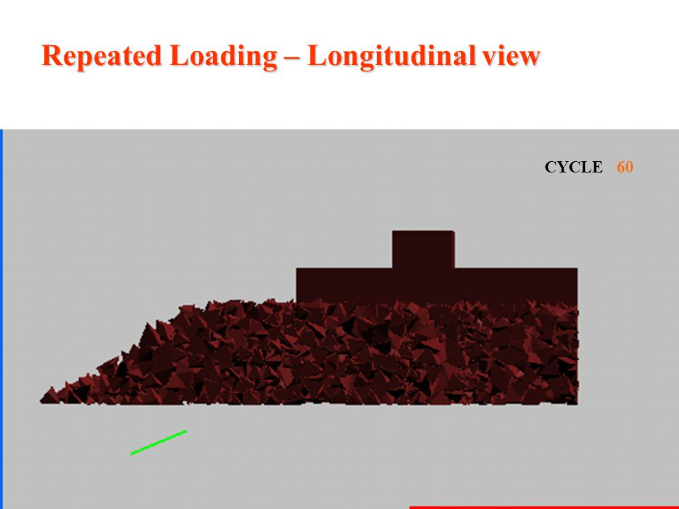 Repeated Loading – Longitudinal view CYCLE 60