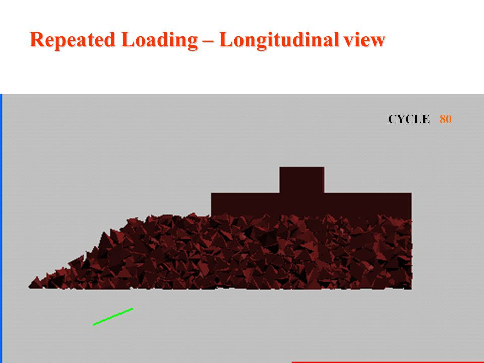 Repeated Loading – Longitudinal view CYCLE 80