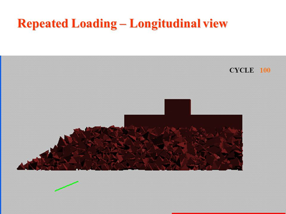 Repeated Loading – Longitudinal view CYCLE 100