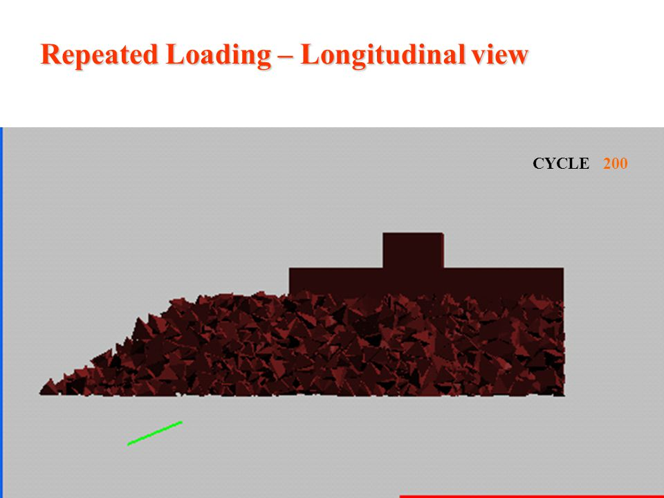 Repeated Loading – Longitudinal view CYCLE 200