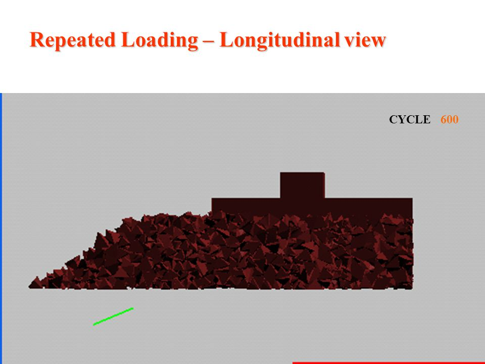 Repeated Loading – Longitudinal view CYCLE 600