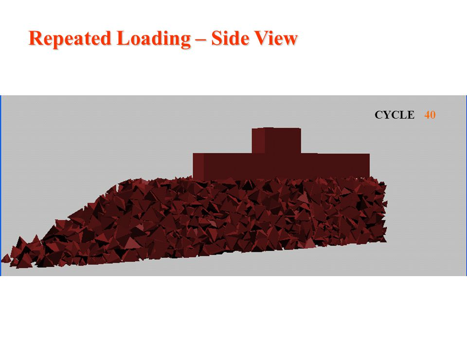 Repeated Loading – Side View CYCLE 40