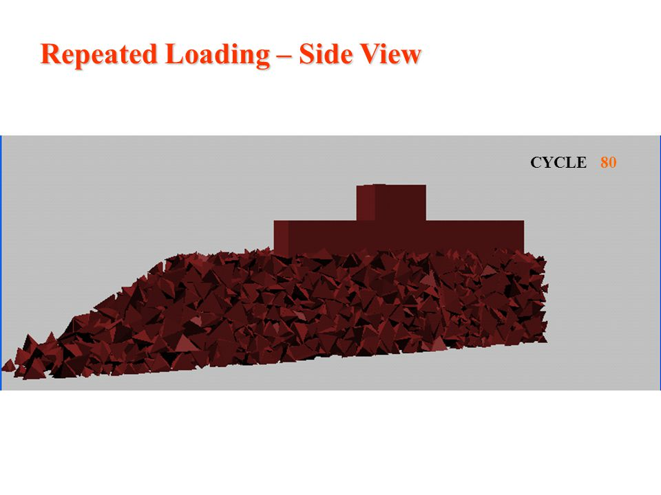 Repeated Loading – Side View CYCLE 80