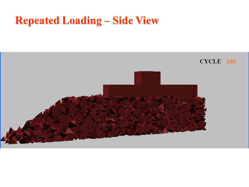 Repeated Loading – Side View CYCLE 100