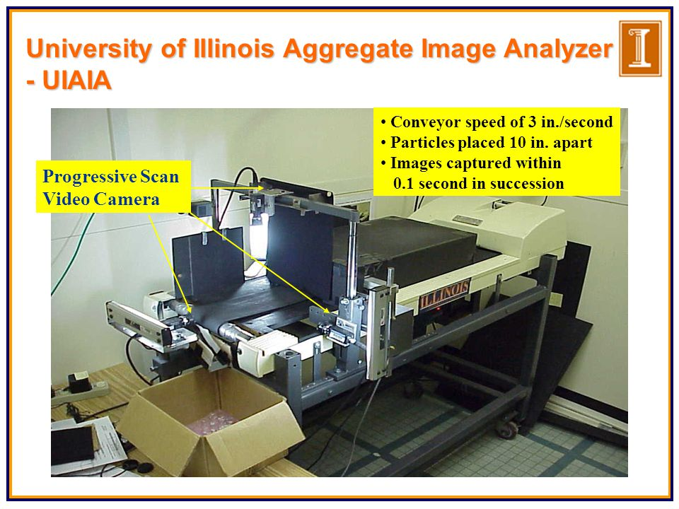 University of Illinois Aggregate Image Analyzer - UIAIA Conveyor speed of 3 in./second Particles placed 10 in.