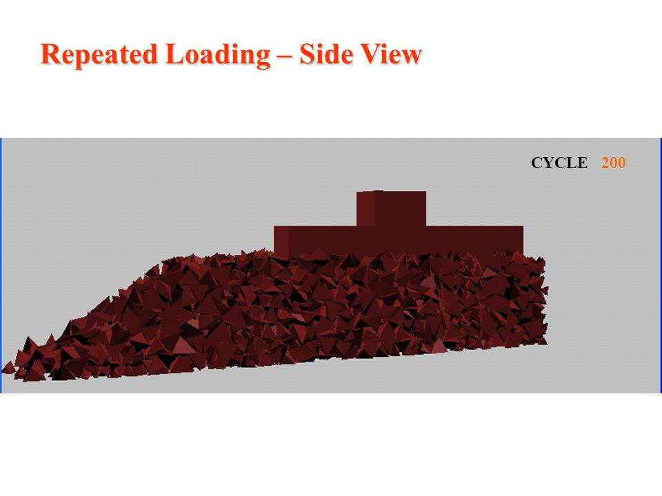 Repeated Loading – Side View CYCLE 200