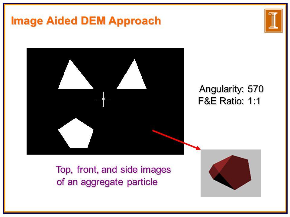 Angularity: 570 Angularity: 570 F&E Ratio: 1:1 F&E Ratio: 1:1 Top, front, and side images Top, front, and side images of an aggregate particle of an aggregate particle Image Aided DEM Approach