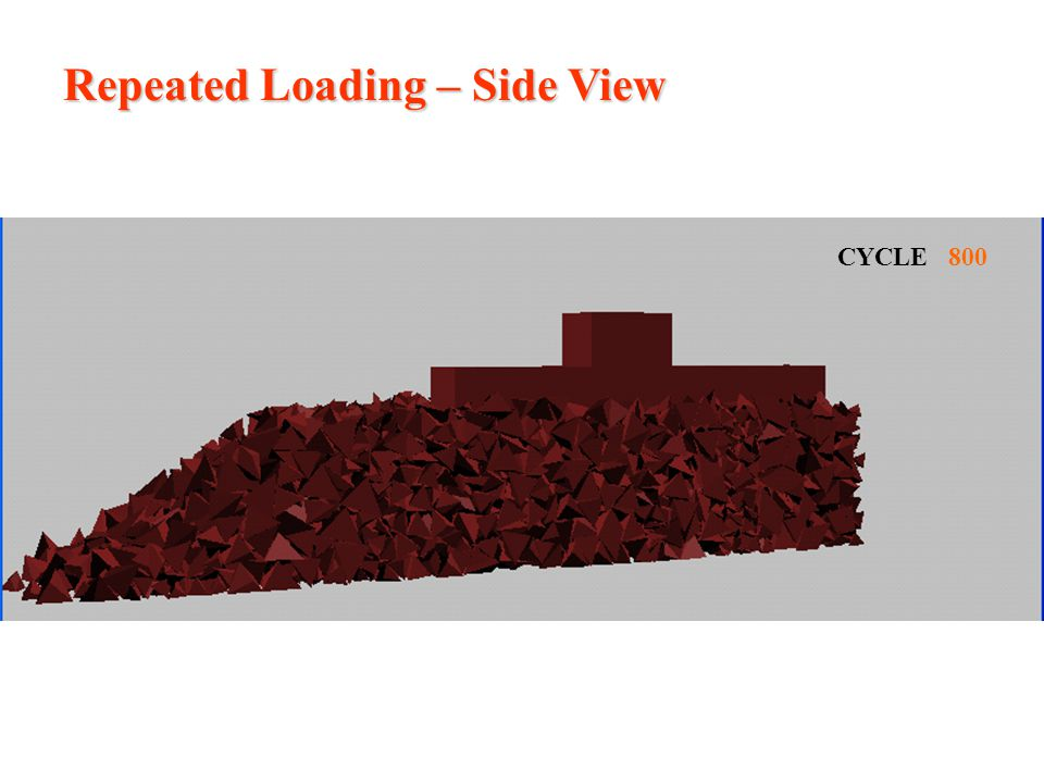 Repeated Loading – Side View CYCLE 800