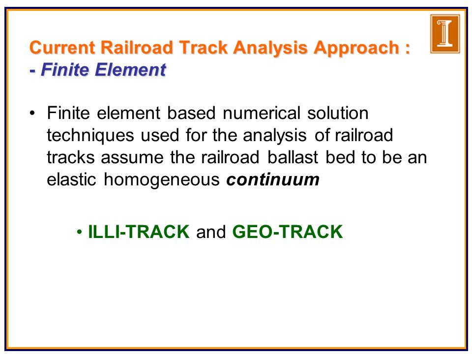 Longitudinal & Transverse 2-D Finite Element Meshes – IILI-TRACK Current Railroad Track Analysis Approach : - Finite Element