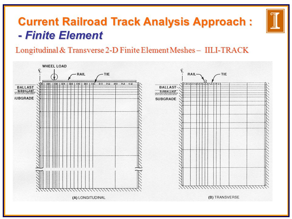 Longitudinal & Transverse 2-D Finite Element Meshes – IILI-TRACK Current Railroad Track Analysis Approach : - Finite Element