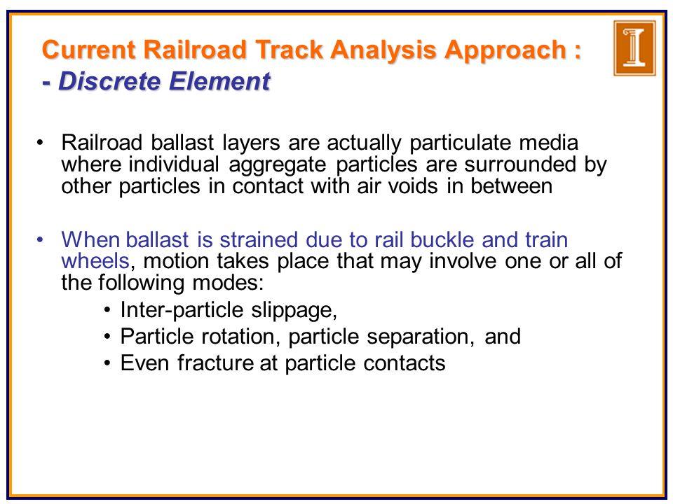 Discontinuous Ballast Layer √ × Discrete Element Analysis Continuum Analysis Current Railroad Track Analysis Approach : - Discrete Element