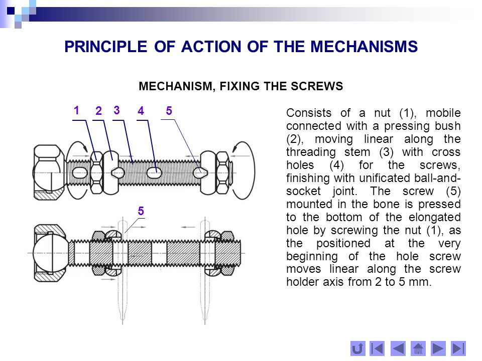 PRINCIPLE OF ACTION OF THE MECHANISMS Consists of a nut (1), mobile connected with a pressing bush (2), moving linear along the threading stem (3) with cross holes (4) for the screws, finishing with unificated ball-and- socket joint.