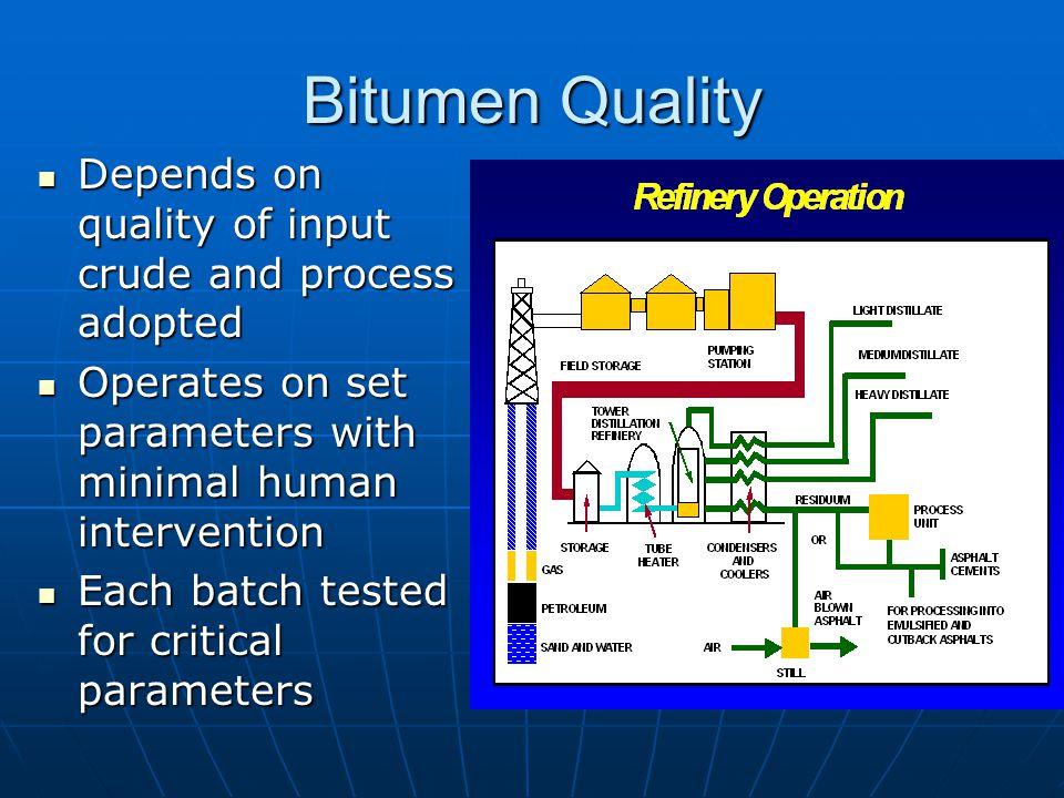 Packed Bitumen Bitumen Drum Filling Storage & Handling