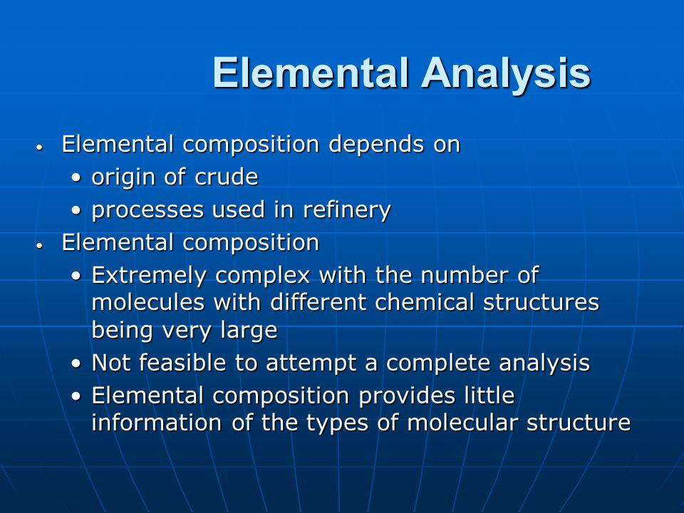 Elemental Analysis Carbon82 - 88 % Hydrogen 8 -11 % Sulphur 0 - 6 % Oxygen 0 -1.5 % Nitrogen 0 - 1 %