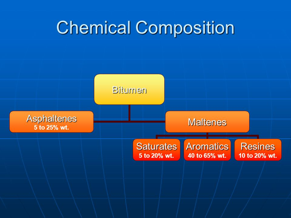 Elemental Analysis Elemental composition depends on Elemental composition depends on origin of crudeorigin of crude processes used in refineryprocesses used in refinery Elemental composition Elemental composition Extremely complex with the number of molecules with different chemical structures being very largeExtremely complex with the number of molecules with different chemical structures being very large Not feasible to attempt a complete analysisNot feasible to attempt a complete analysis Elemental composition provides little information of the types of molecular structureElemental composition provides little information of the types of molecular structure
