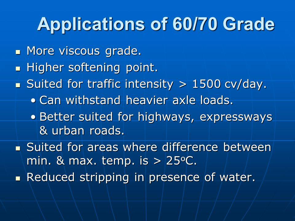 Applications of 80/100 Grade Less viscous grade.Less viscous grade.