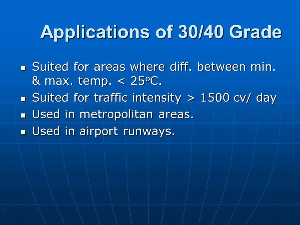 Applications of 60/70 Grade More viscous grade.More viscous grade.