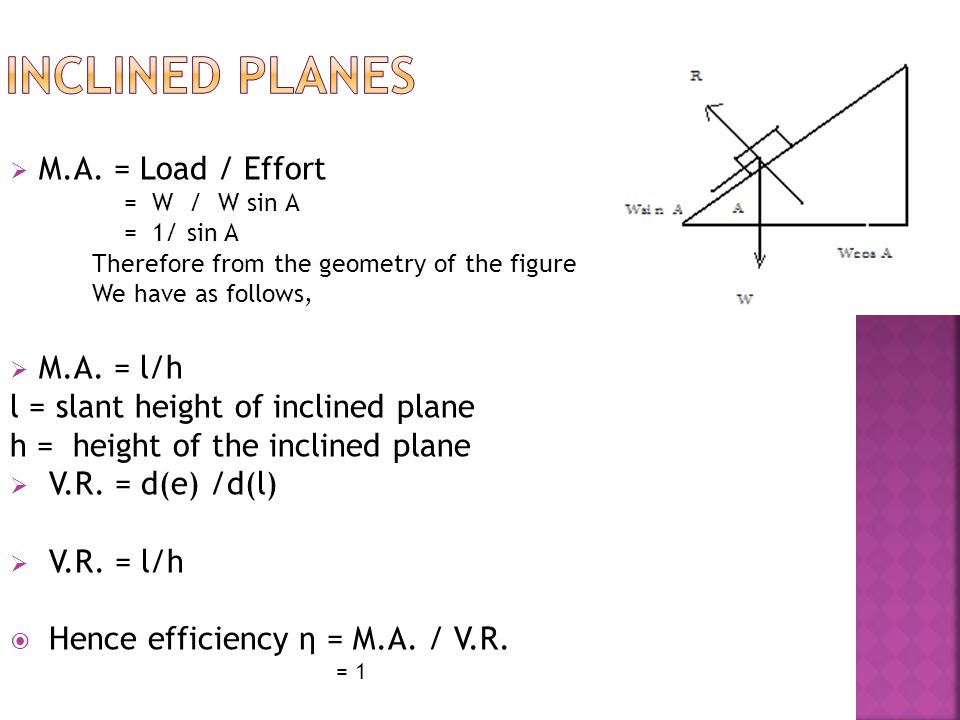  M.A. = Load / Effort = W / W sin A = 1/ sin A Therefore from the geometry of the figure We have as follows,  M.A. = l/h l = slant height of incline