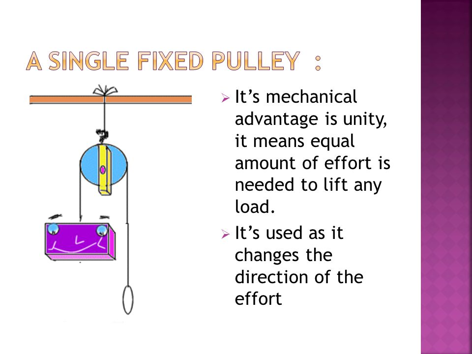  It's mechanical advantage is unity, it means equal amount of effort is needed to lift any load.  It's used as it changes the direction of the effor