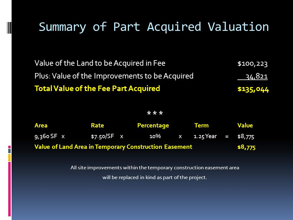Summary of Part Acquired Valuation Value of the Land to be Acquired in Fee$100,223 Plus: Value of the Improvements to be Acquired 34,821 Total Value of the Fee Part Acquired$135,044 * * * AreaRate Percentage TermValue 9,360 SFx$7.50/SFx10%x 1.25 Year =$8,775 Value of Land Area in Temporary Construction Easement$8,775 All site improvements within the temporary construction easement area will be replaced in kind as part of the project.