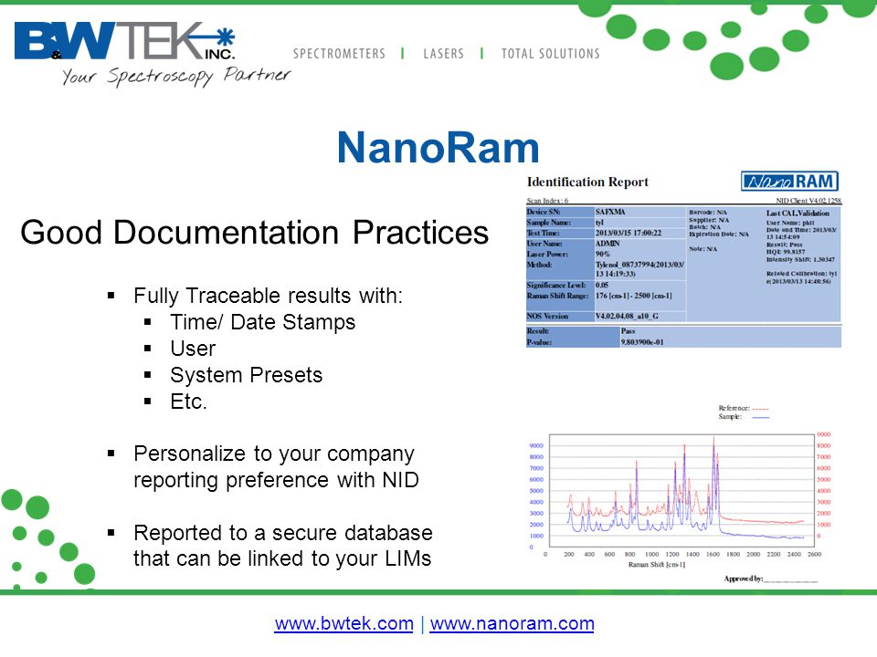 NanoRam Good Documentation Practices  Fully Traceable results with:  Time/ Date Stamps  User  System Presets  Etc.