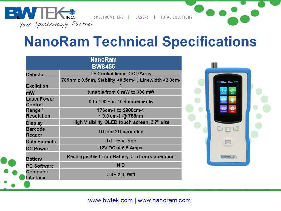 NanoRam Technical Specifications www.bwtek.comwww.bwtek.com | www.nanoram.comwww.nanoram.com NanoRam BWS455 Detector TE Cooled linear CCD Array Excitation 785nm ± 0.5nm, Stability <0.5cm-1, Linewidth <2.0cm- 1 mW tunable from 0 mW to 300 mW Laser Power Control 0 to 100% in 10% increments Range / Resolution 176cm-1 to 2900cm-1 ~ 9.0 cm-1 @ 785nm Display High Visibility OLED touch screen, 3.7 size Barcode Reader 1D and 2D barcodes Data Formats.txt,.csv,.spc DC Power 12V DC at 6.6 Amps Battery Rechargeable Li-ion Battery, > 5 hours operation PC Software NID Computer Interface USB 2.0, Wifi