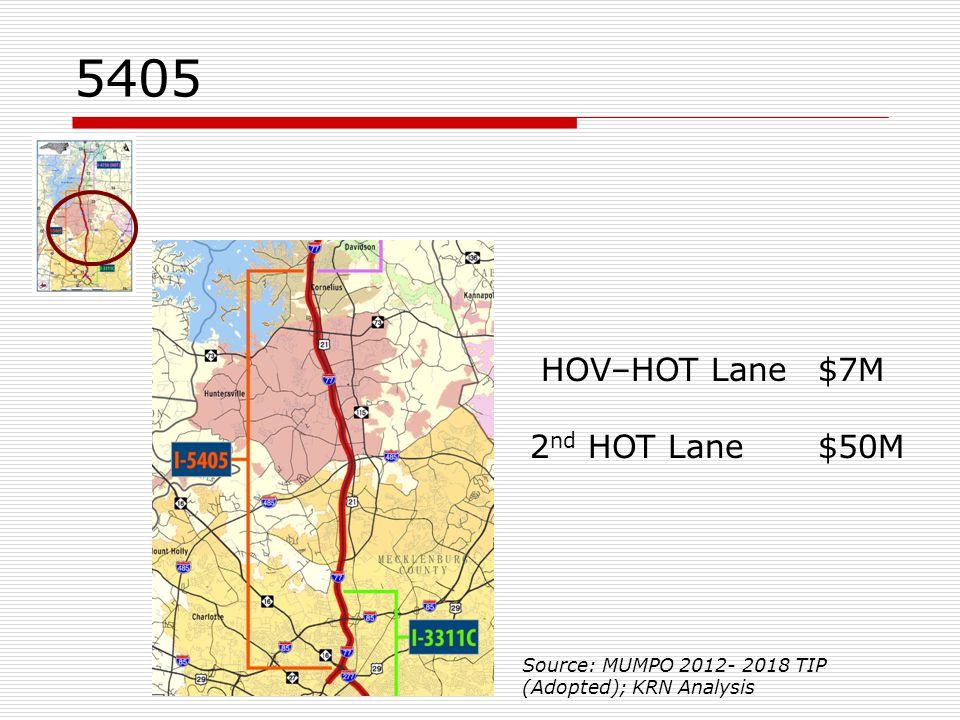 5405 HOV–HOT Lane$7M 2 nd HOT Lane$50M Source: MUMPO 2012- 2018 TIP (Adopted); KRN Analysis
