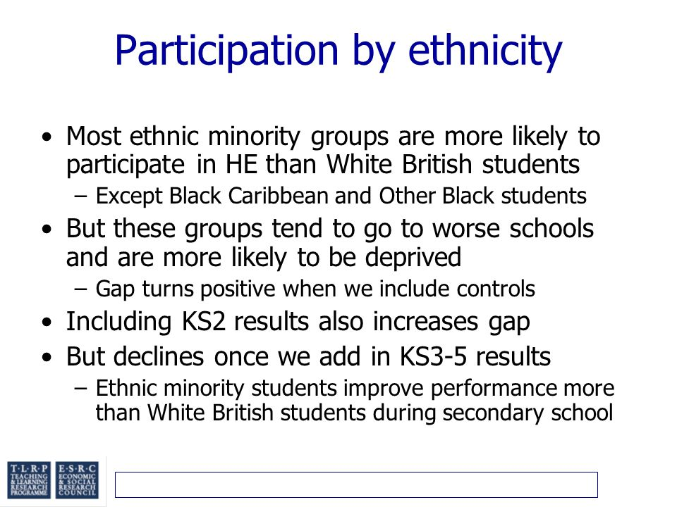 Participation by ethnicity Most ethnic minority groups are more likely to participate in HE than White British students –Except Black Caribbean and Other Black students But these groups tend to go to worse schools and are more likely to be deprived –Gap turns positive when we include controls Including KS2 results also increases gap But declines once we add in KS3-5 results –Ethnic minority students improve performance more than White British students during secondary school