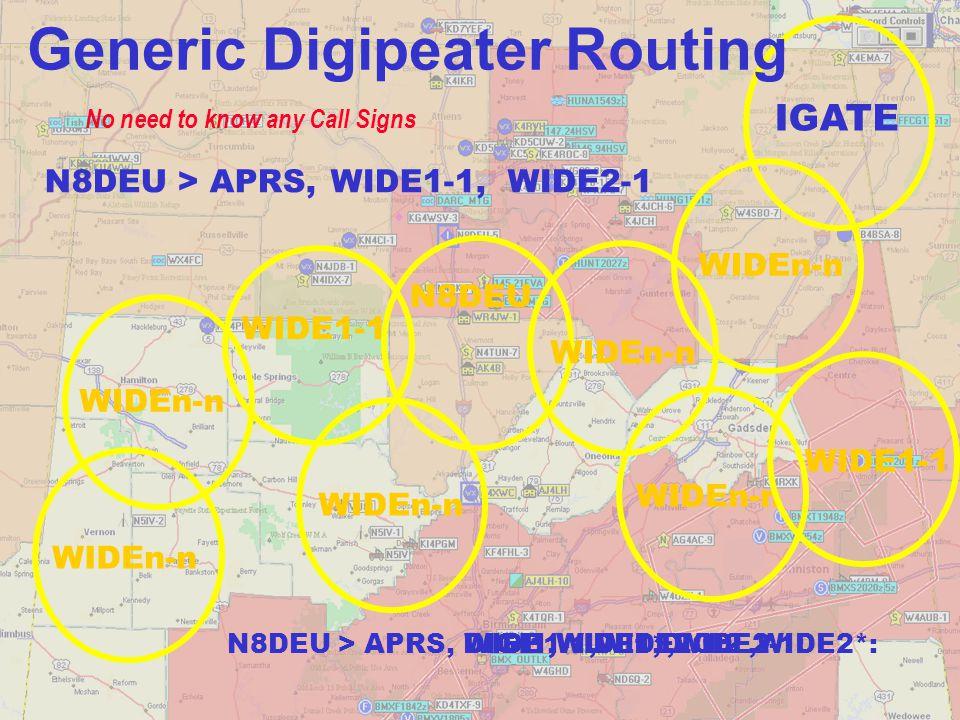 DIGI1,DIGI2,WIDE2*: N8DEU WIDEn-n WIDE1-1 WIDEn-n No need to know any Call Signs WIDEn-n IGATE N8DEU > APRS,WIDE2-2 N8DEU > APRS,DIGI1*,WIDE2-1:WIDE2-2: Generic Digipeater Routing