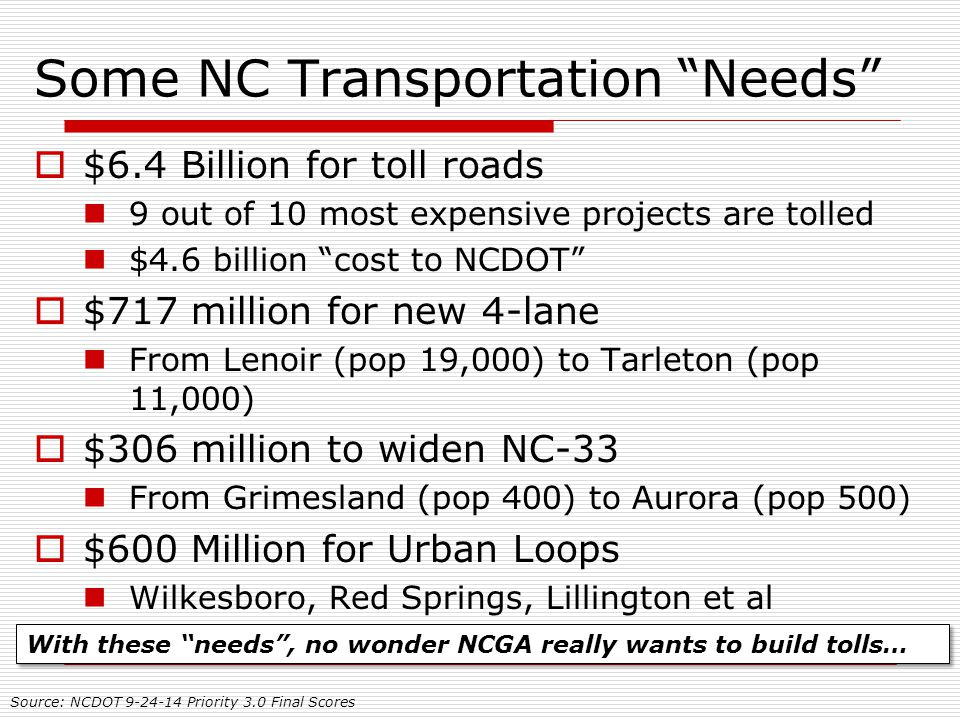 Some NC Transportation Needs  $6.4 Billion for toll roads 9 out of 10 most expensive projects are tolled $4.6 billion cost to NCDOT  $717 million for new 4-lane From Lenoir (pop 19,000) to Tarleton (pop 11,000)  $306 million to widen NC-33 From Grimesland (pop 400) to Aurora (pop 500)  $600 Million for Urban Loops Wilkesboro, Red Springs, Lillington et al Source: NCDOT 9-24-14 Priority 3.0 Final Scores With these needs , no wonder NCGA really wants to build tolls…