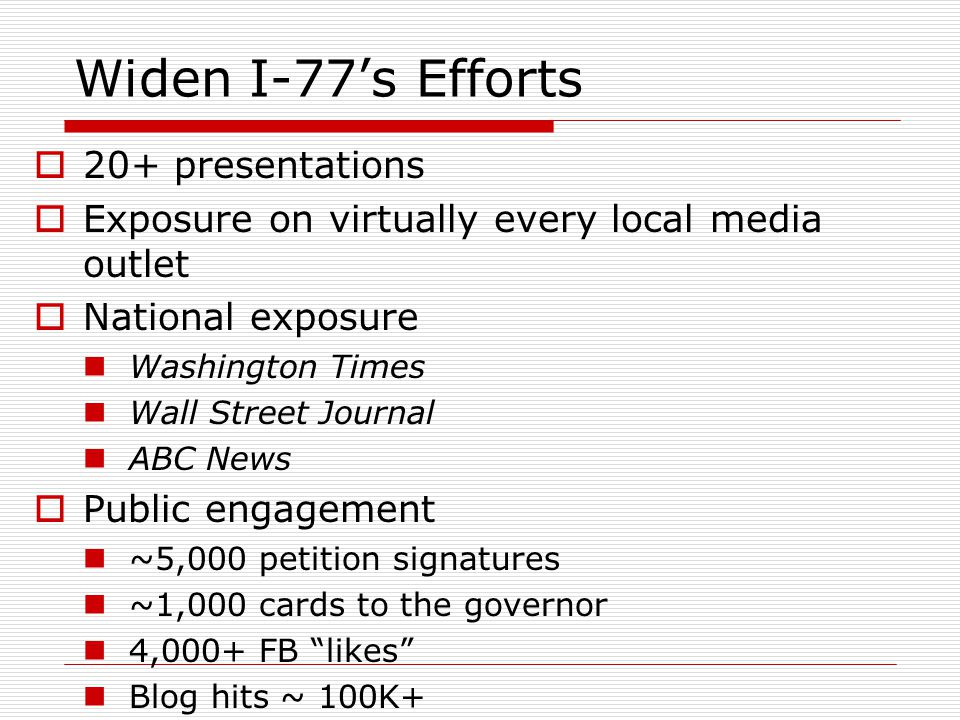 Widen I-77's Efforts  20+ presentations  Exposure on virtually every local media outlet  National exposure Washington Times Wall Street Journal ABC News  Public engagement ~5,000 petition signatures ~1,000 cards to the governor 4,000+ FB likes Blog hits ~ 100K+