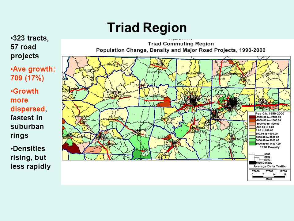 Triad Region 323 tracts, 57 road projects Ave growth: 709 (17%) Growth more dispersed, fastest in suburban rings Densities rising, but less rapidly