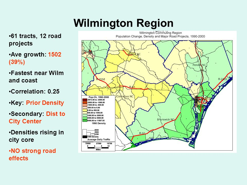 Wilmington Region 61 tracts, 12 road projects Ave growth: 1502 (39%) Fastest near Wilm and coast Correlation: 0.25 Key: Prior Density Secondary: Dist to City Center Densities rising in city core NO strong road effects