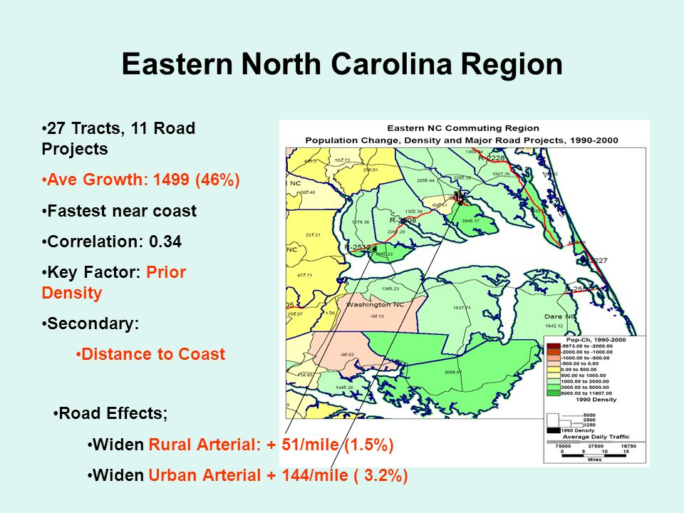 Eastern North Carolina Region 27 Tracts, 11 Road Projects Ave Growth: 1499 (46%) Fastest near coast Correlation: 0.34 Key Factor: Prior Density Secondary: Distance to Coast Road Effects; Widen Rural Arterial: + 51/mile (1.5%) Widen Urban Arterial + 144/mile ( 3.2%)