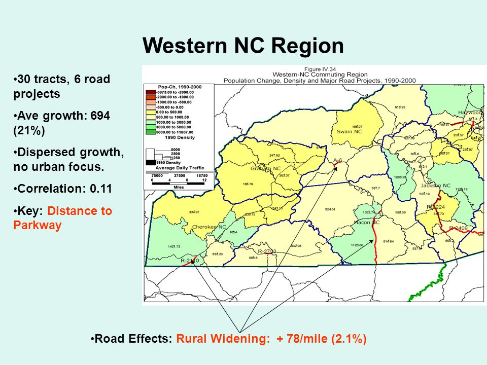 Western NC Region 30 tracts, 6 road projects Ave growth: 694 (21%) Dispersed growth, no urban focus.