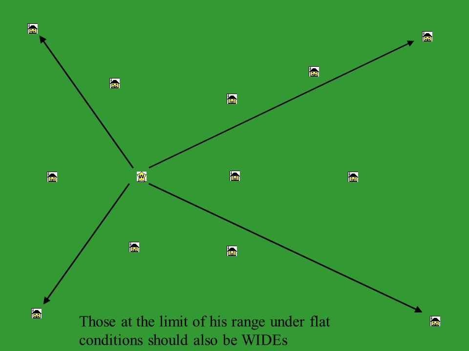 Those at the limit of his range under flat conditions should also be WIDEs