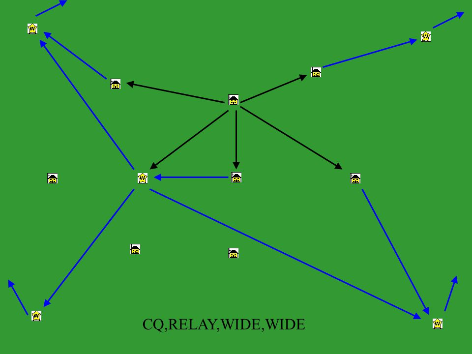 CQ,RELAY,WIDE,WIDE
