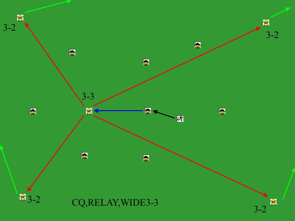 CQ,RELAY,WIDE3-3 3-3 3-2