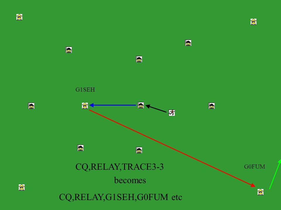 CQ,RELAY,TRACE3-3 G1SEH becomes CQ,RELAY,G1SEH,G0FUM etc G0FUM