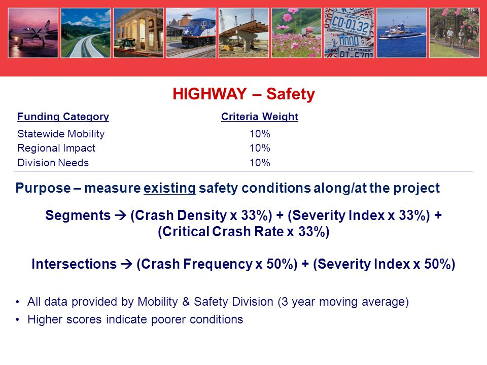 Purpose – measure existing safety conditions along/at the project Segments  (Crash Density x 33%) + (Severity Index x 33%) + (Critical Crash Rate x 33%) Intersections  (Crash Frequency x 50%) + (Severity Index x 50%) All data provided by Mobility & Safety Division (3 year moving average) Higher scores indicate poorer conditions HIGHWAY – Safety Funding CategoryCriteria Weight Statewide Mobility10% Regional Impact10% Division Needs10%