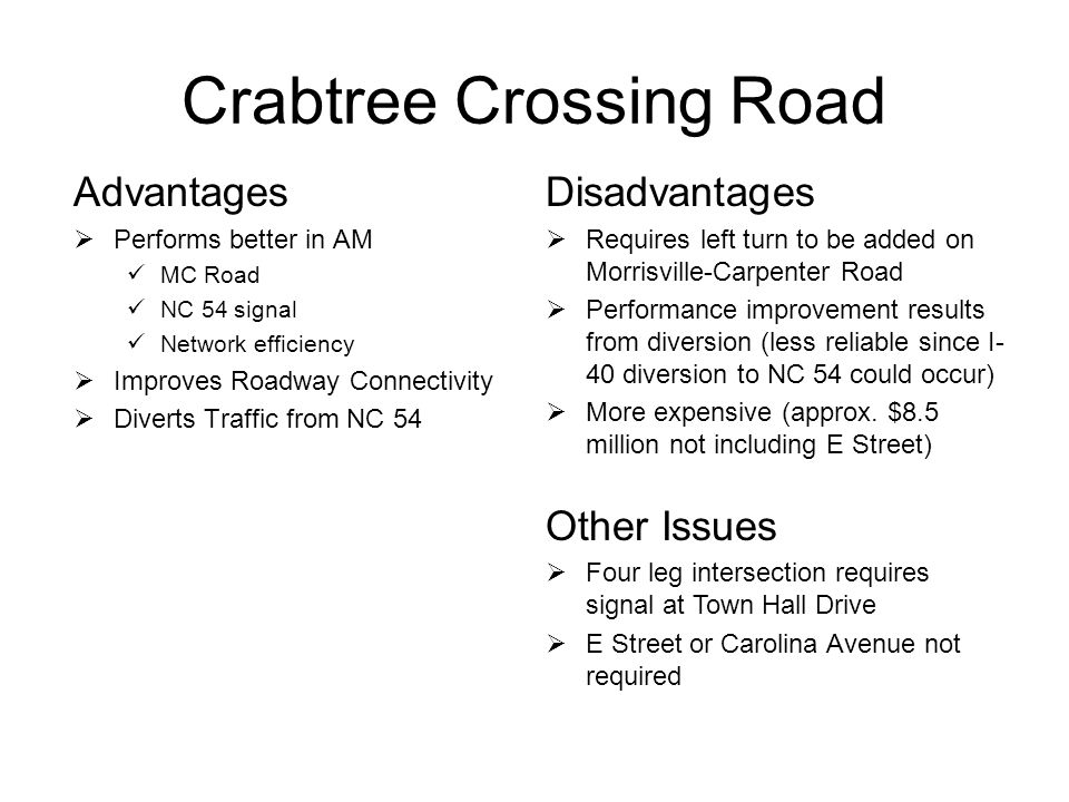Crabtree Crossing Road Advantages  Performs better in AM MC Road NC 54 signal Network efficiency  Improves Roadway Connectivity  Diverts Traffic from NC 54 Disadvantages  Requires left turn to be added on Morrisville-Carpenter Road  Performance improvement results from diversion (less reliable since I- 40 diversion to NC 54 could occur)  More expensive (approx.
