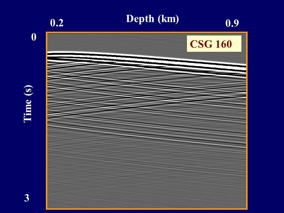 Time (s) 3 0 0.2 0.9 Depth (km) CSG 160