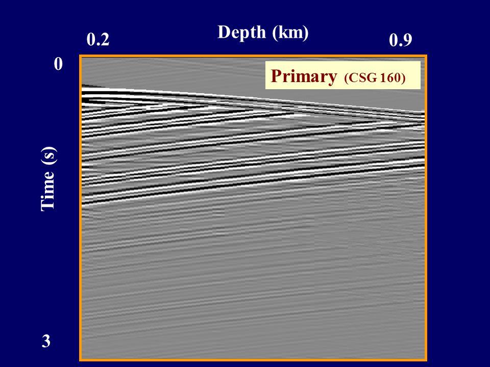 Time (s) 3 0 0.2 0.9 Depth (km) Primary (CSG 160)